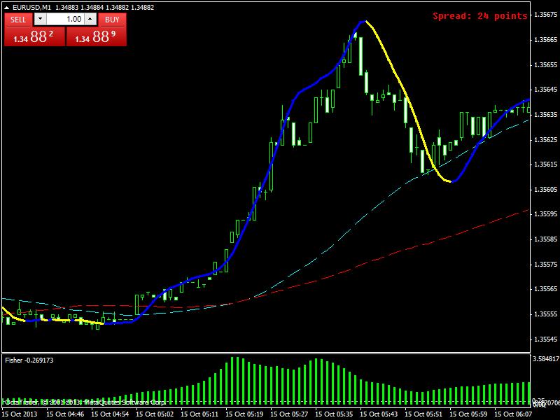Permalink to Seputar Forex Trading, Mengenal Mata Uang & Para Pemain Pasar