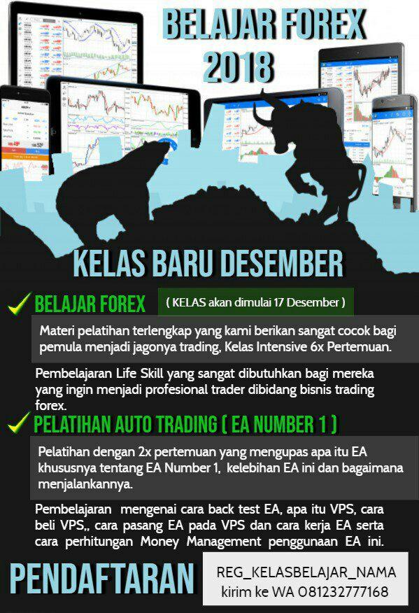 rahindonesia sukses trading binary option terbongkar pelatihan forex di indonesia