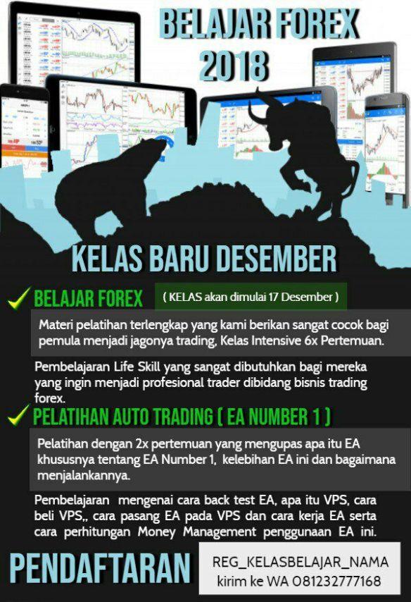 perdagangan virtual opsi rumah belajar forex malang kota malang jawa timur indonesia
