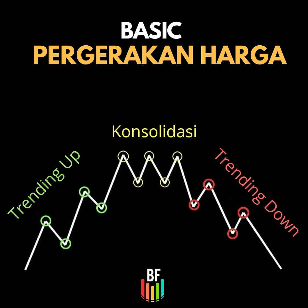 Download Buku Belajar Forex - Ideas For Work For Stay At Home Mums