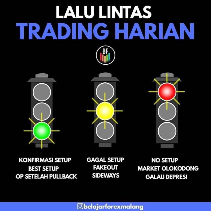trading harian